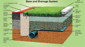 soccer field drainage