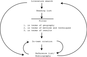 BibliographicalLoop